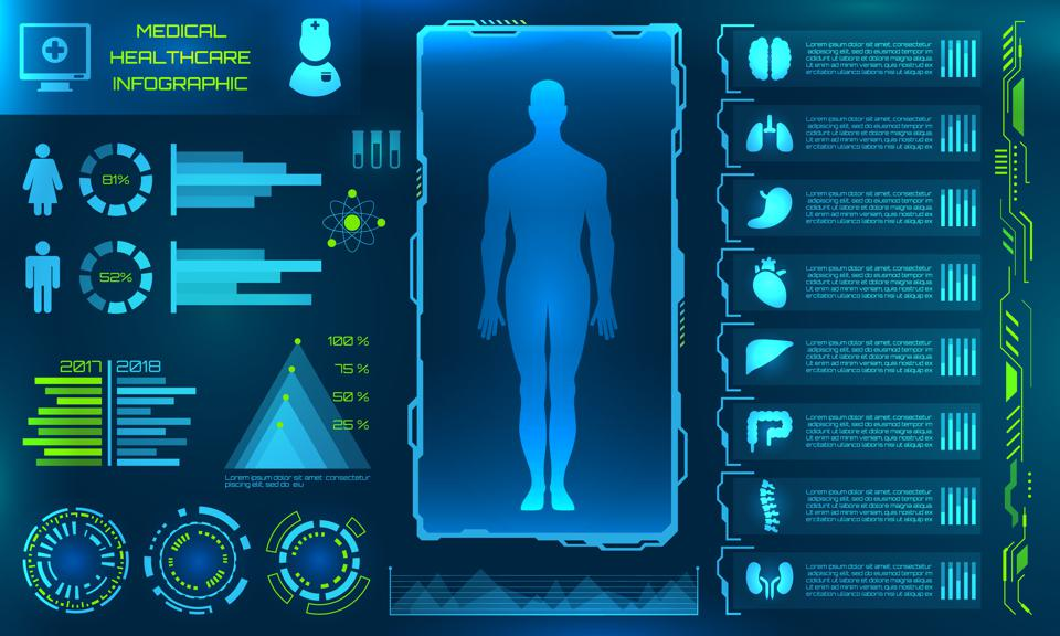 Digital Humans: Your Doctor Can See You Now Online