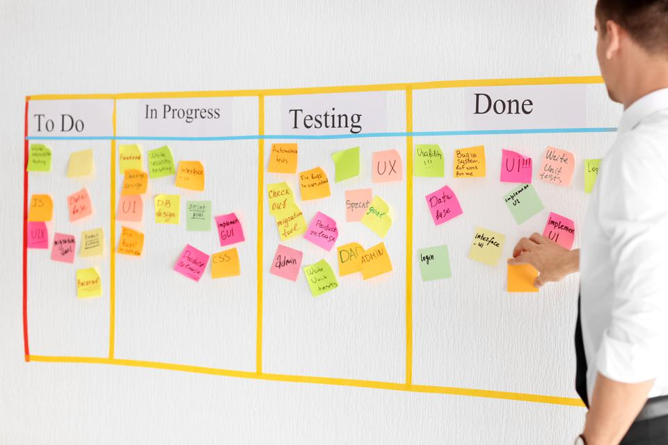 How To Use Kanban To Become Insanely Productive: A Short Guide