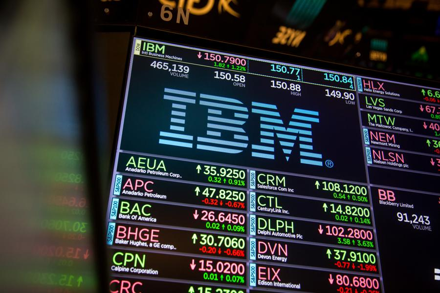 Placing And Managing An Option Investment: IBM Case Study