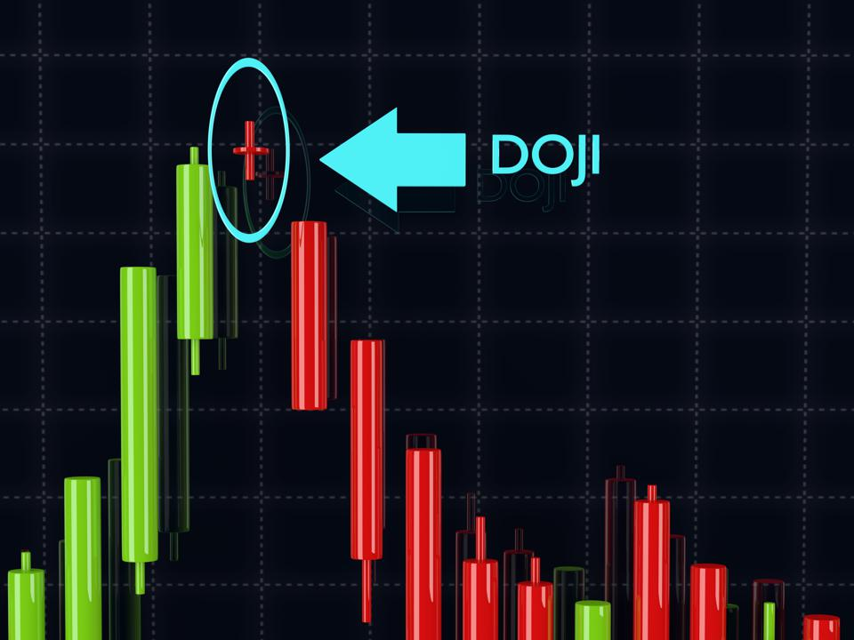 One Chart Formation You Shouldn't Ignore