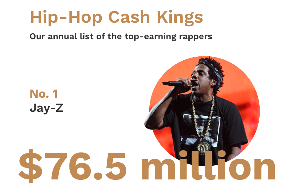 Life Is Good: Why Nas Is Making His Hip-Hop Cash Kings Debut
