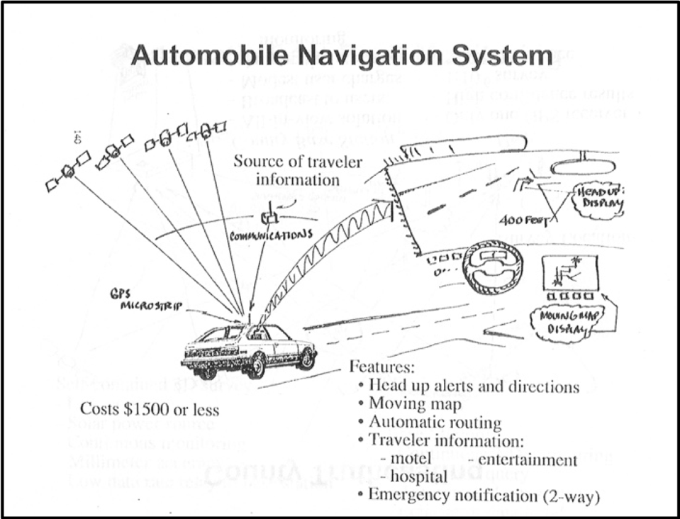 One of the original charts sketched by Bradford Parkinson in 1978 that predicted how GPS could be used.