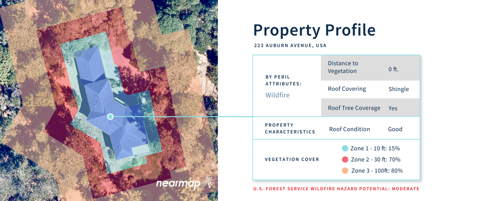 Example image of wildfire risk to a property