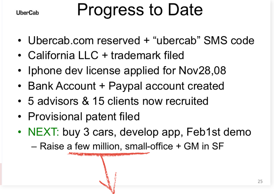 Uber IPO: Inside The 2008 Pitch That Birthed An $80 Billion Startup