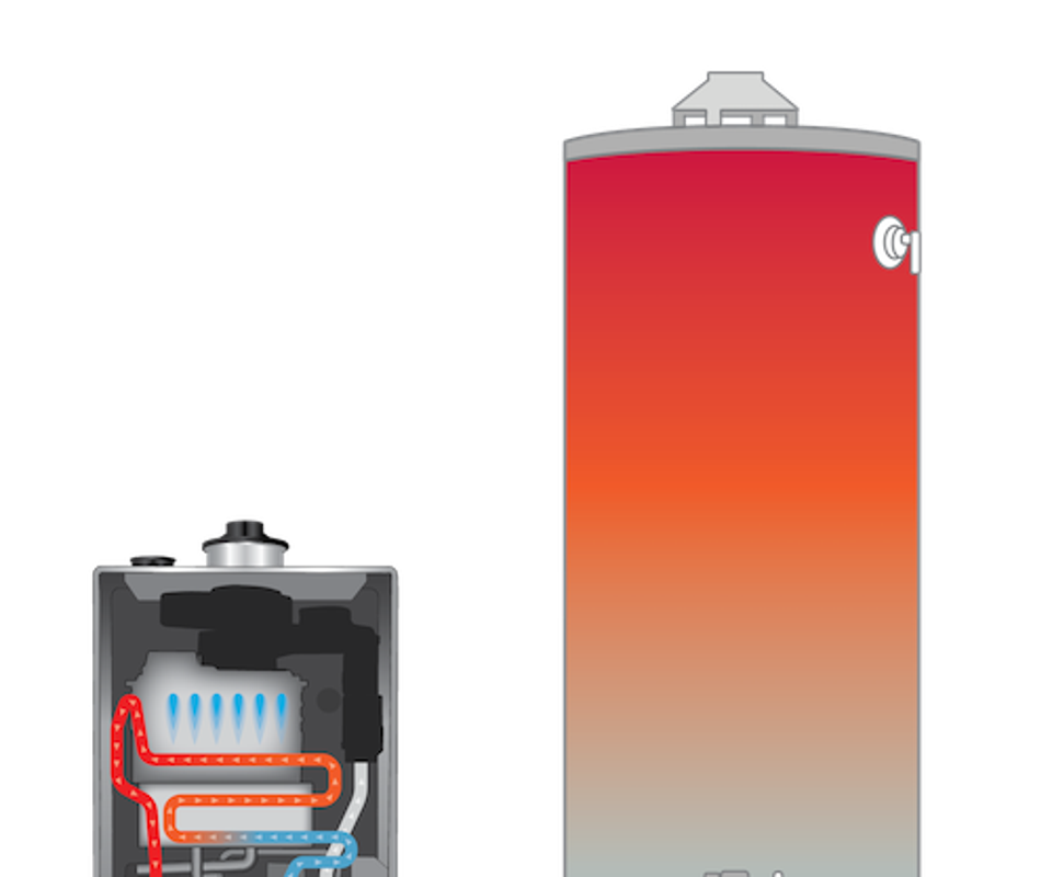 This shows the comparison of a Tankless verses a Tank water heater.