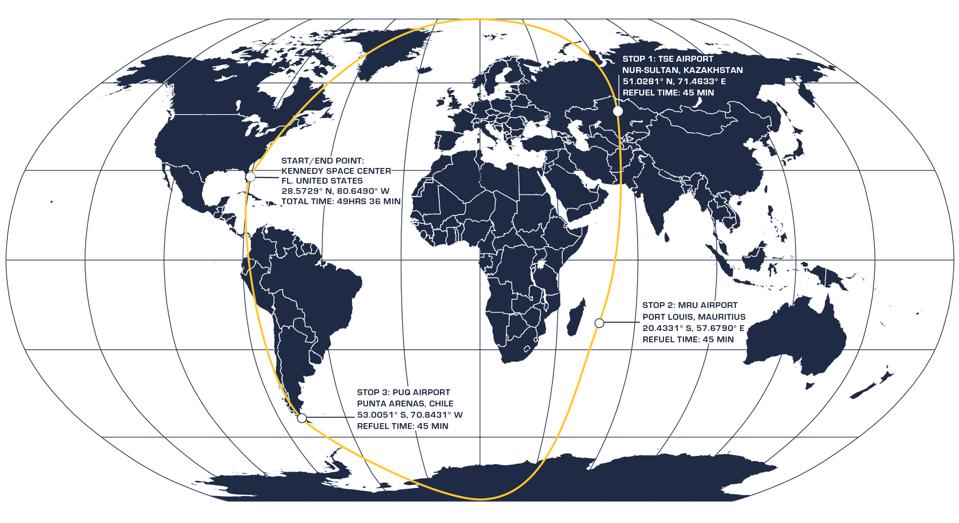 One More Orbit flight path