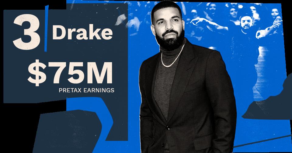 #3: Drake, $75 million