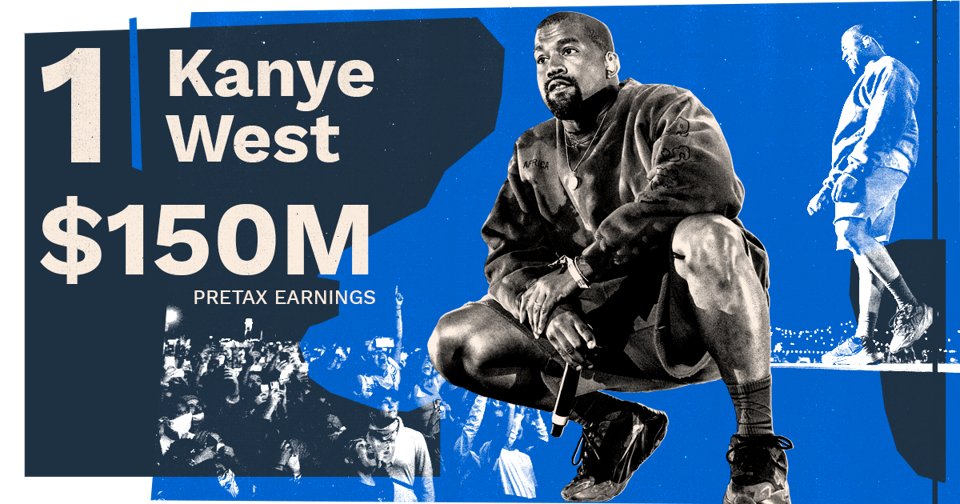 #1: Kanye West, $150 million