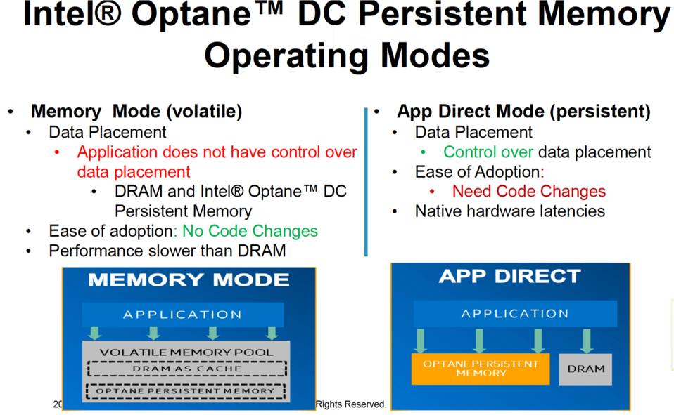 SDC Presentation showing Intel Optane DC Operating Modes