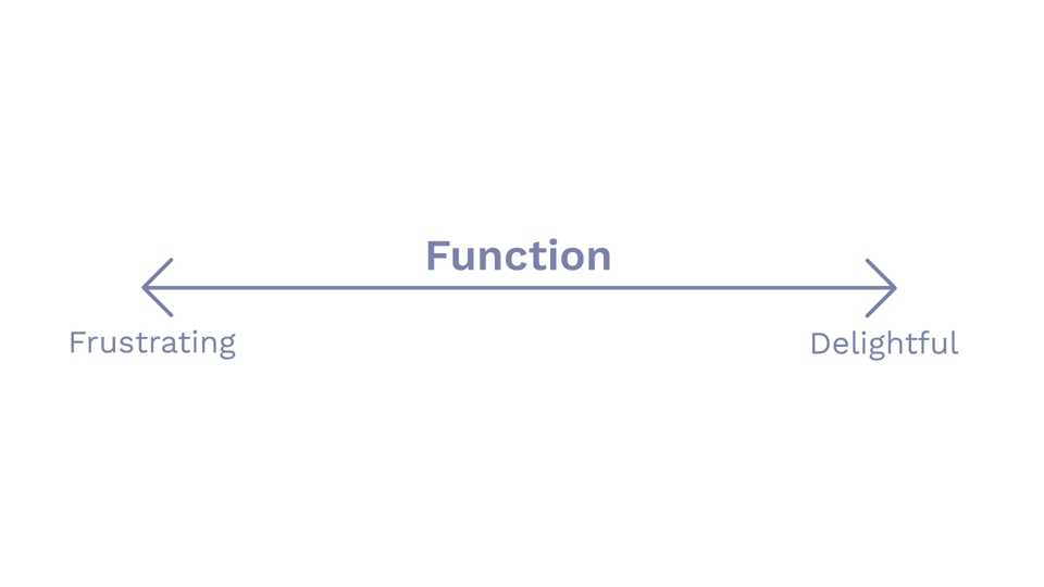 The function spectrum runs from frustrating to delightful.