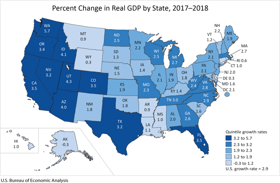 Gross Domestic Product by State, Annual 2018