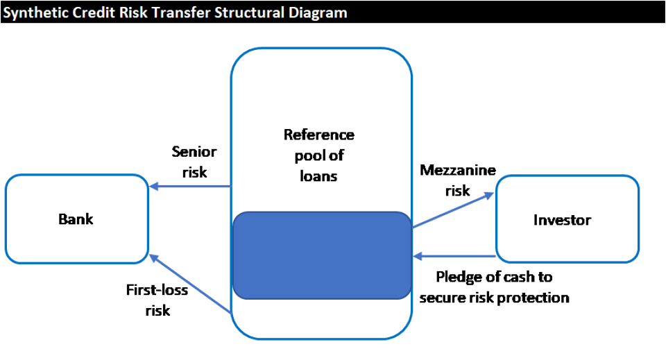 This structural diagram illustrates the concepts in the primer