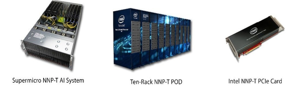 Supermicro products with Intel NNP-T Technology