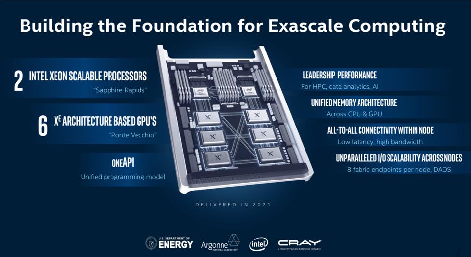 Intel Exascale Platform