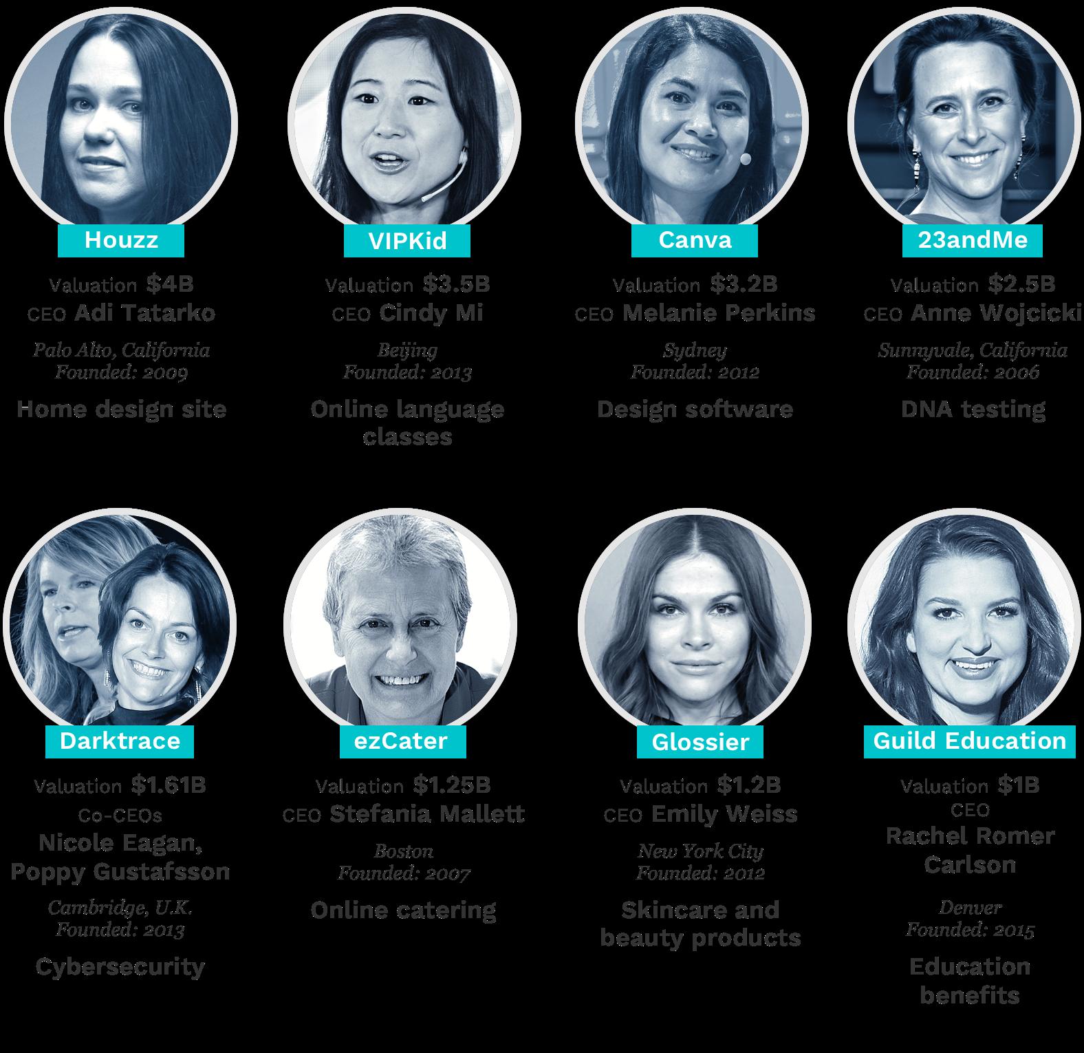tech-women