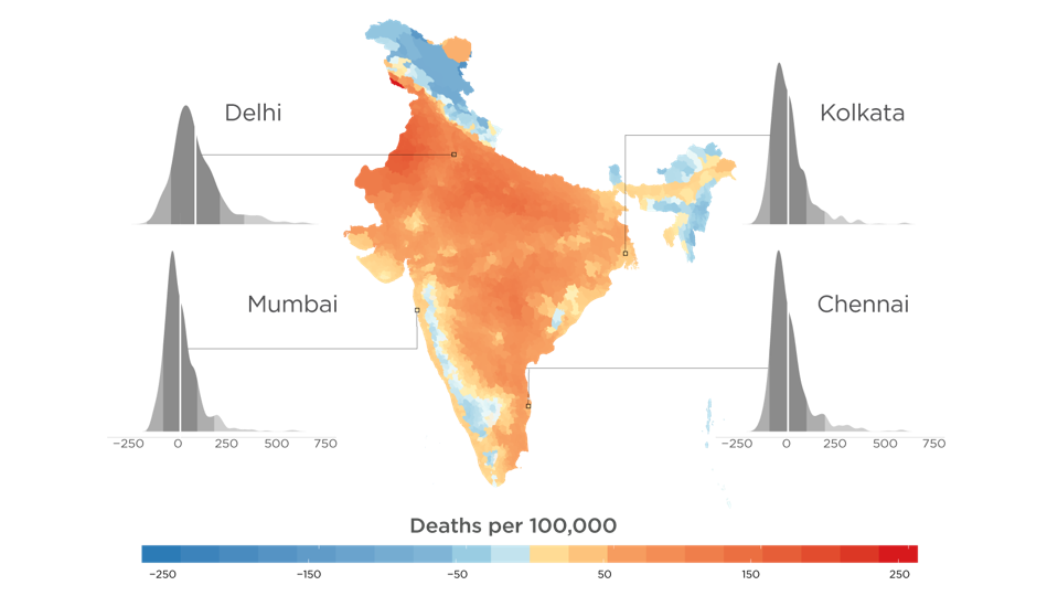Full mortality risk of climate change in 2100 under a high emissions (RCP 8.5) scenario. Red areas are those with a projected increase in mortality, while blue areas are those with a projected decrease. Averages for each location are shown on the map. Histograms for selected cities show the full distribution of risk for those locations.