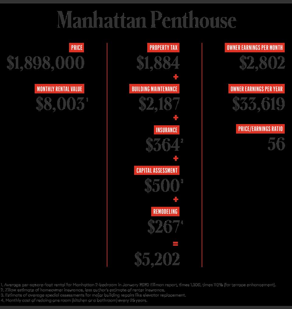 ManhattanPenthouse-Desktop-v1