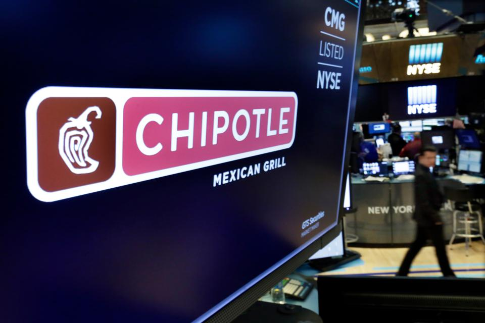 What Would Be The Revenue Growth If Chipotle Adds 100 Stores In Europe?