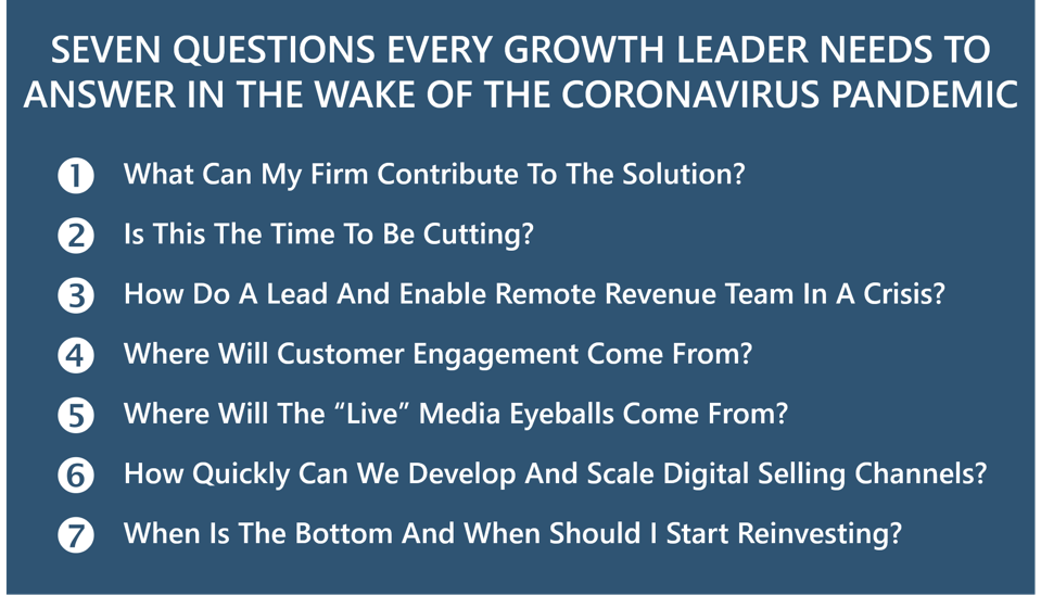 Seven Questions Every Growth Leader Needs To Ask In The Wake Of The Covid Crisis