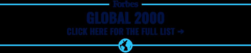 Global 2000
