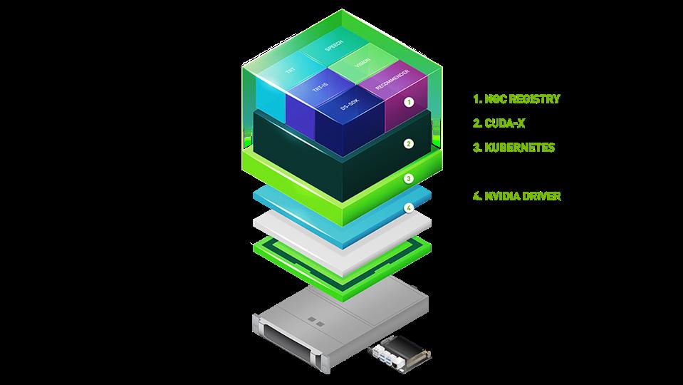 EGX Platform Software Stack