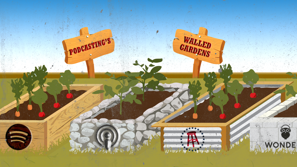 Illustration of Podcasting's Walled Gardens by Jay Kapoor