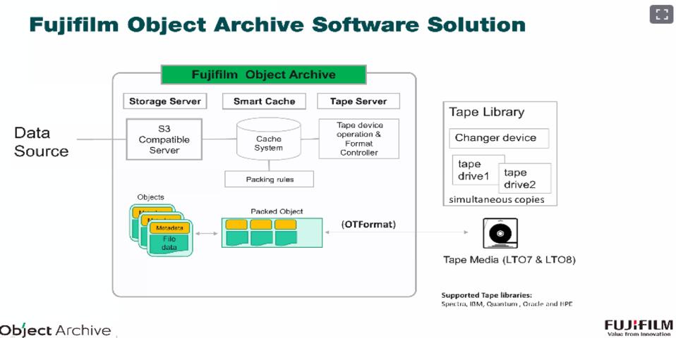 Fujifilm Object Storage