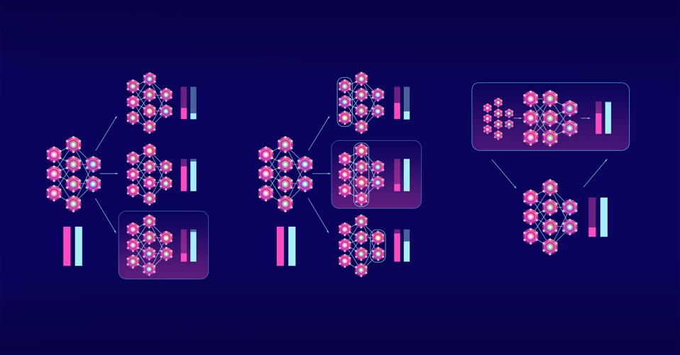 De-biasing models from Abacus.AI