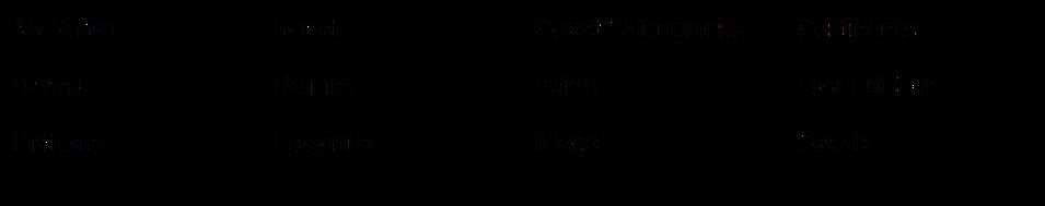 Table of AV Shuttle Makers