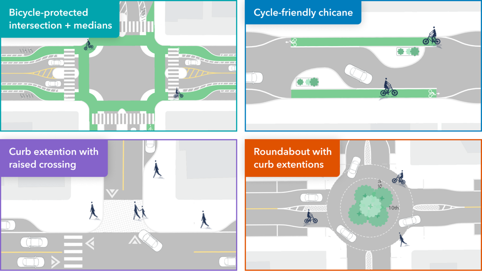 Examples of engineering measures to design safer, more inclusive streets for people.