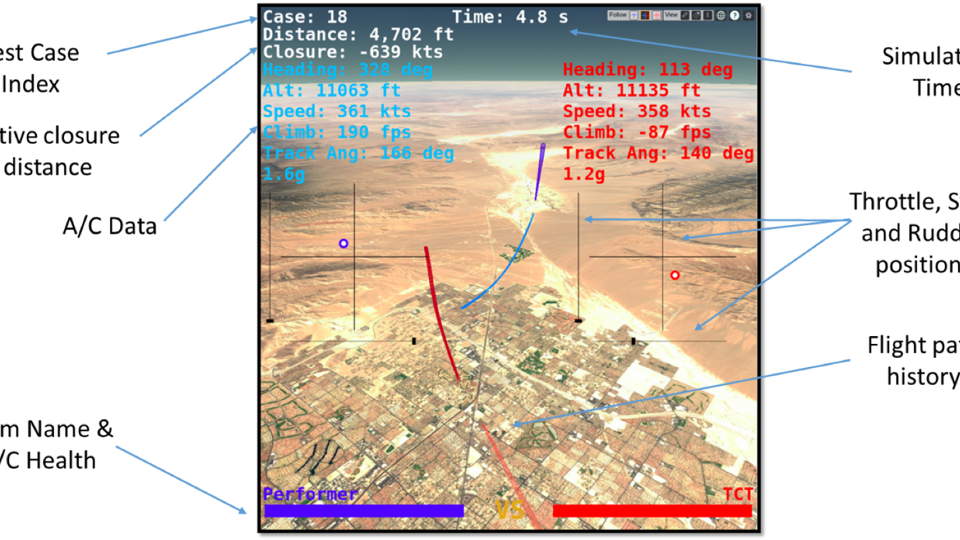 The ″Dogfight Channel″ which AlphaDogfight viewers can select on DARPA's ADT TV Page.