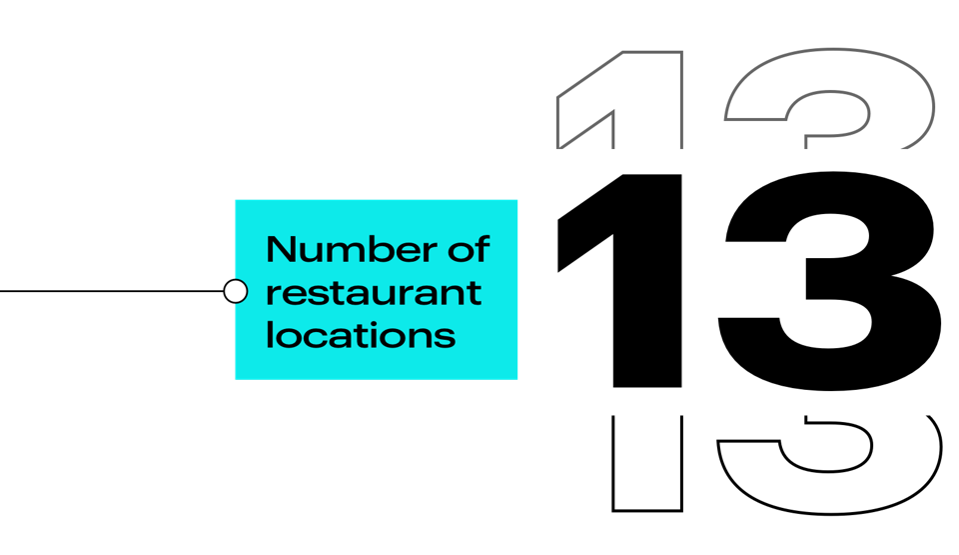 Restaurant locations