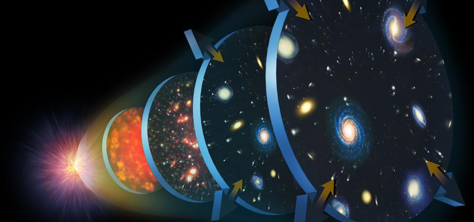 Expansion of the Universe, illustration