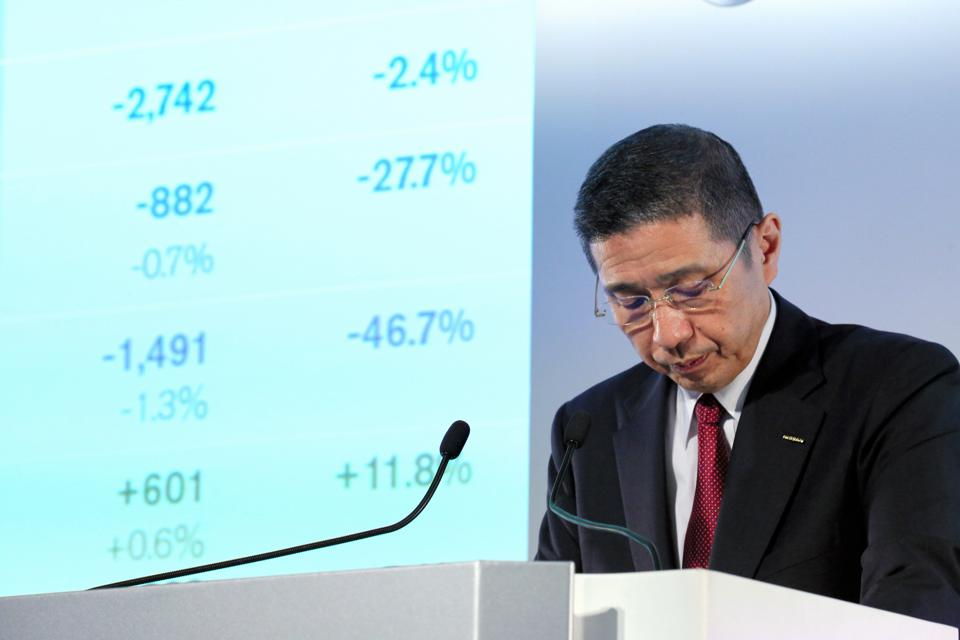 Nissan Motor Co Announces Financial Result