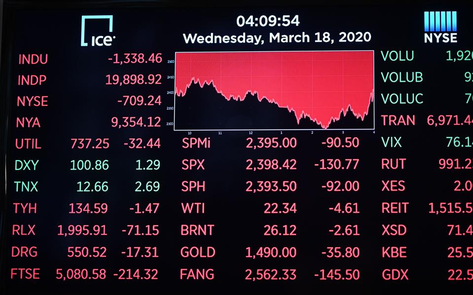 US-STOCKS-MARKETS-CLOSING-BELL