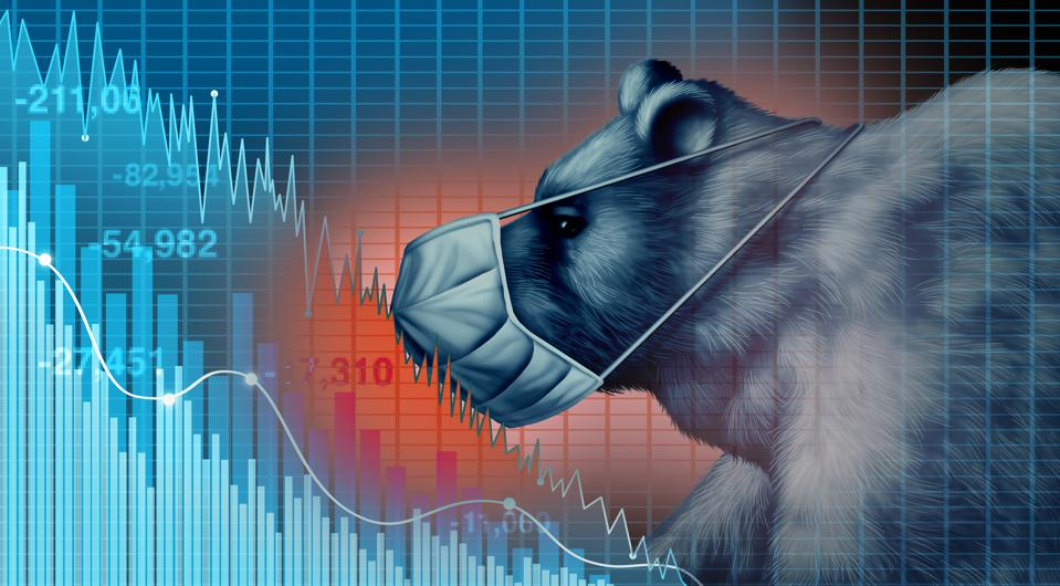 Coronavirus impact on the financial markets