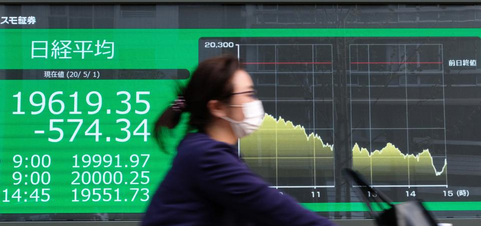investor behavior, pandemic, COVID-19, psychology, coronavirus, research, science news