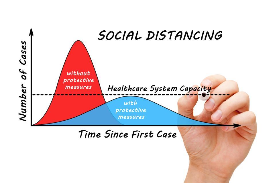 Social Distancing Coronavirus Covid-19 Pandemic Graph Concept