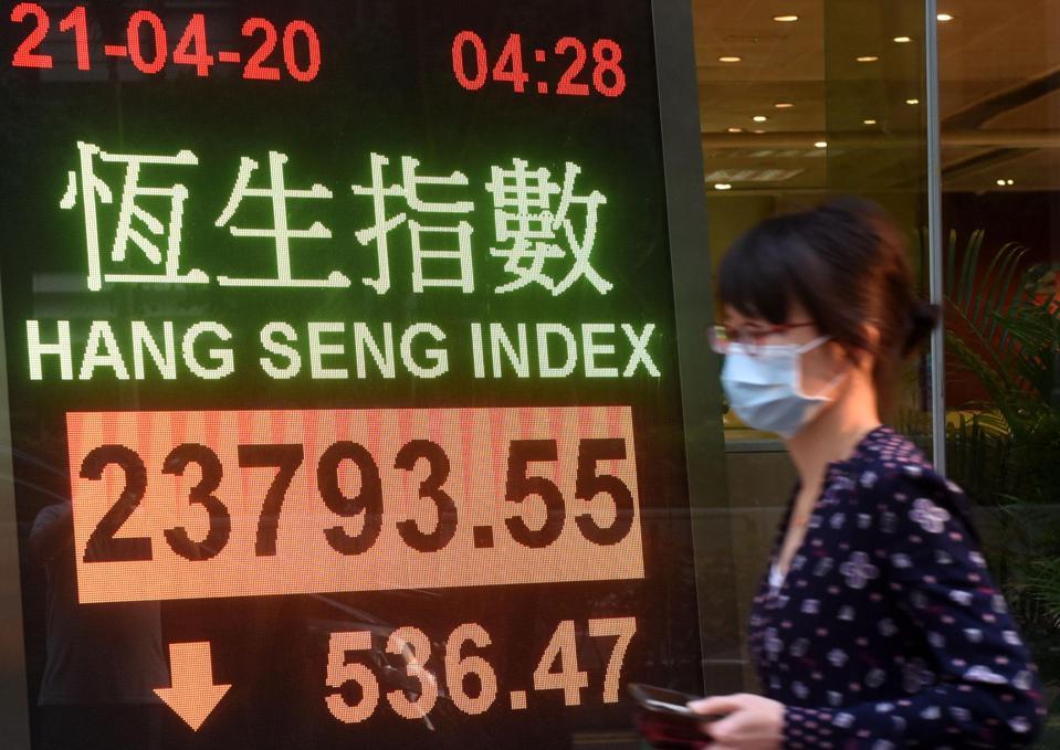 Hang Seng Index On Monday