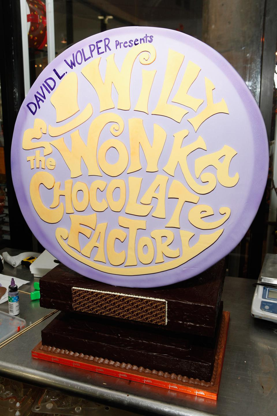 5 Long-Term Care Planning Lessons From 'Willy Wonka And The Chocolate Factory'