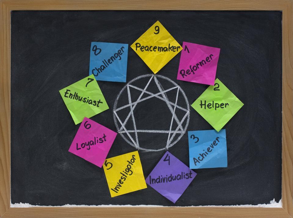 nine personality types on blackboard