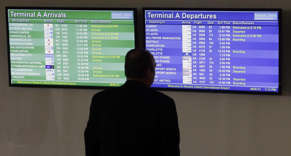 Per Diem Travel Rates International