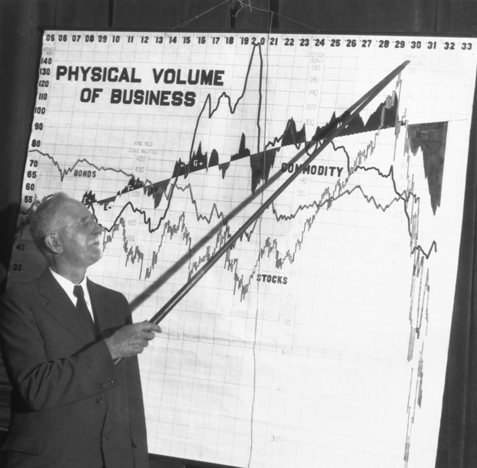 Roger W. Babson Pointing to a Graph