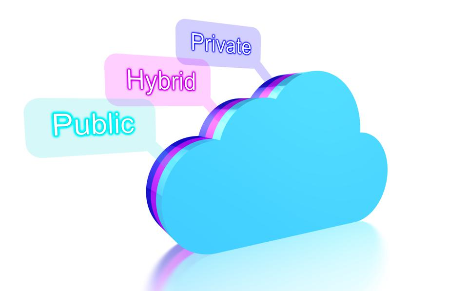 Cloud computing concept of cloud types