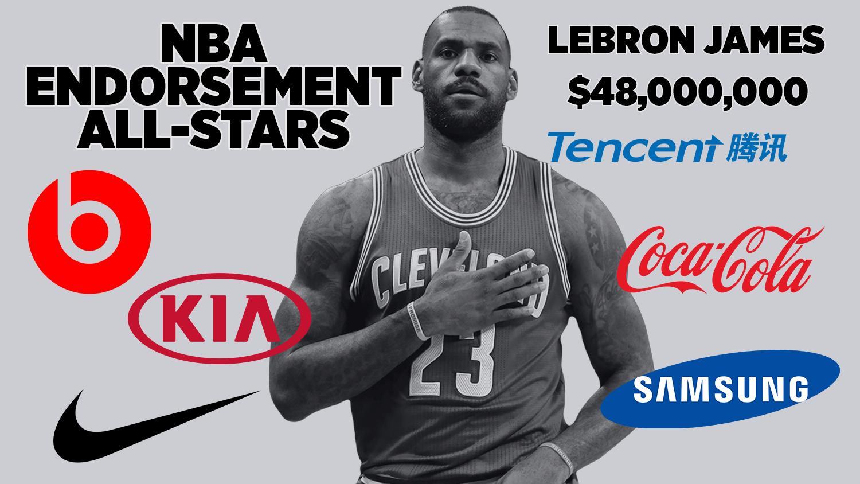 Athletes who've lost endorsements after scandals