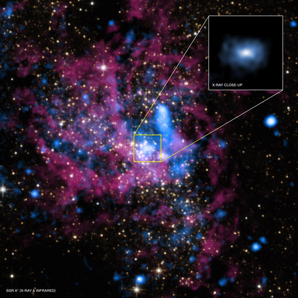 The supermassive black hole at the Milky Way's core, with an X-ray flare seen by Chandra.