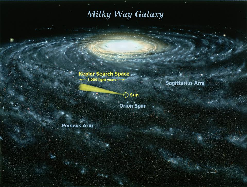 During its primary mission, NASA's Kepler observed the same patch of sky for years.