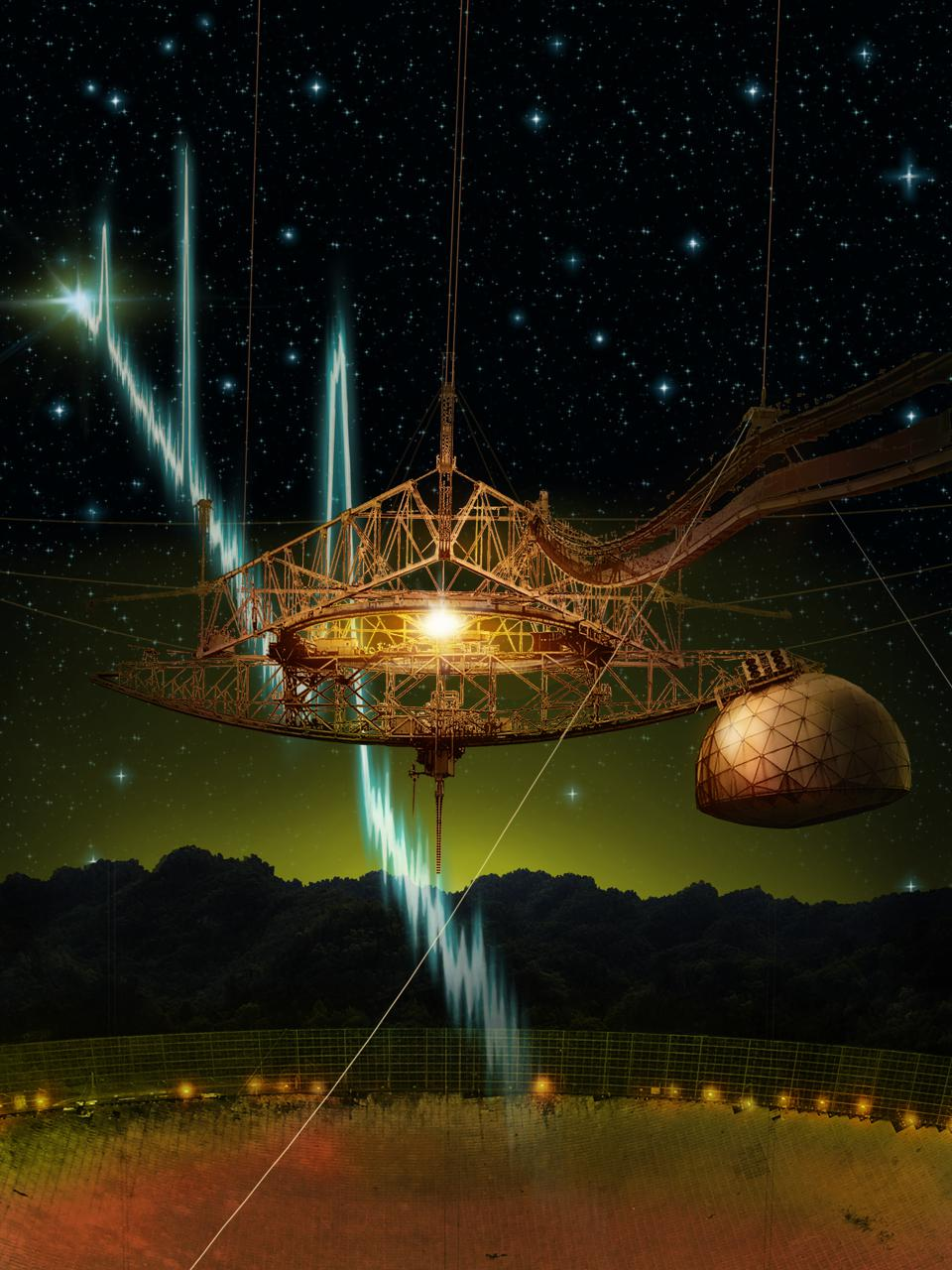 Illustration of radio telescopes and the signals they may find.