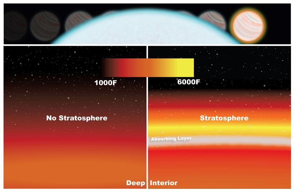 La atmósfera del exoplaneta WASP-33b se midió debido a la luz de una estrella filtrada durante un tránsito.