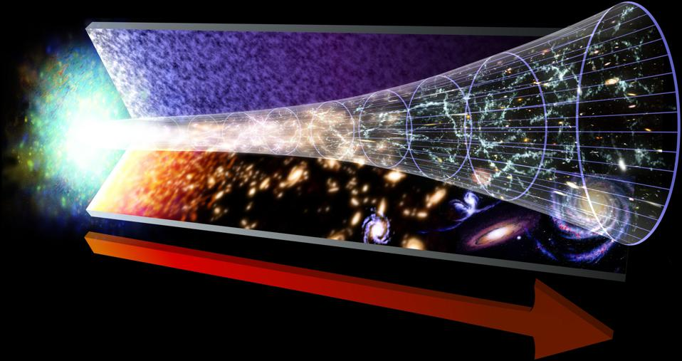 An illustration of the Big Bang from an initially hot, dense state to our modern Universe.